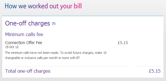 I am entertained by my BT bill